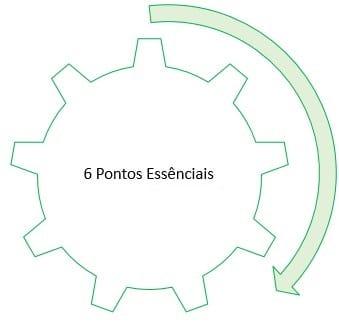 6_pontos_