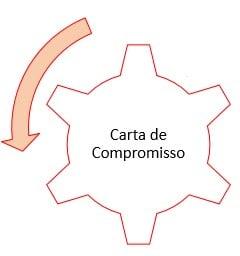 carta_de_compromisso