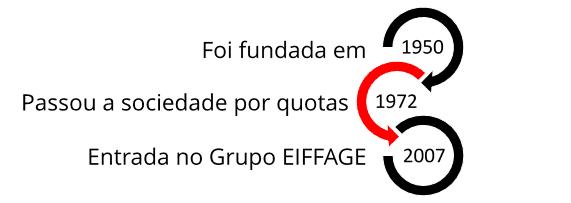 jjtome_fundação