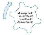 mensagem_pres_conselho